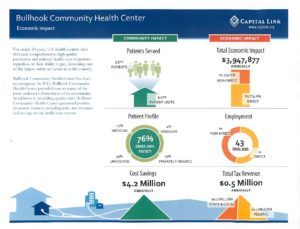 Health Center Data 2014-page-001